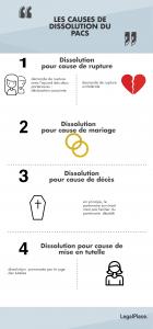 infographie causes de rupture PACS