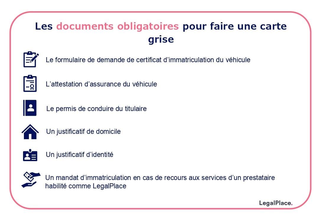 Documents carte grise : liste des papiers à fournir