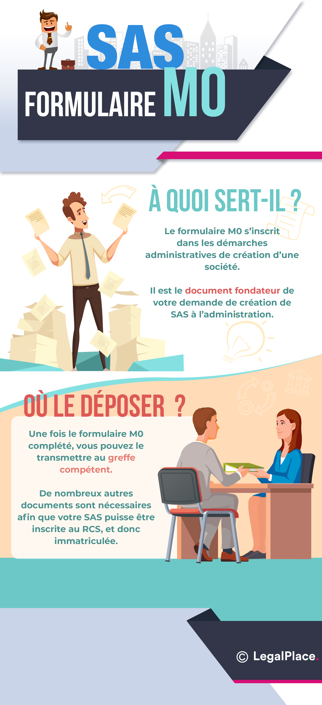 Infographie - Formulaire M0 SAS